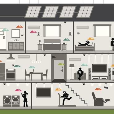 Elektricitet i dit liv